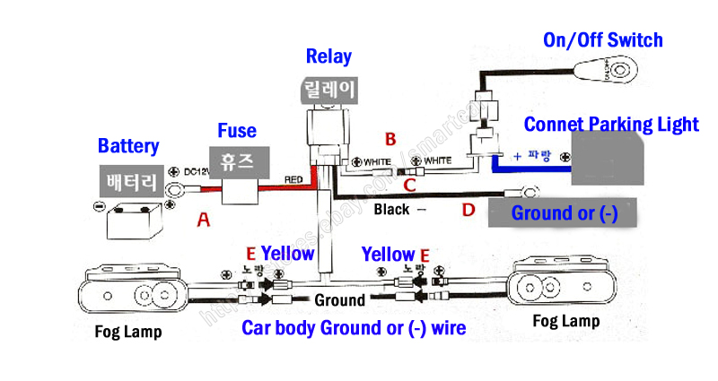 wire harness_foglamp_diagram 2012 2013 2014 2015 hyundai i40 oem fog light lamp assy wiring Fog Light Wiring Diagram at bakdesigns.co
